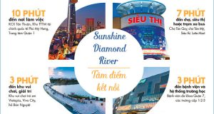 ket noi giao thong tai sunshine diamond river quan 7